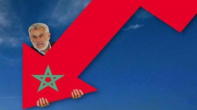 Austérité Maroc 1